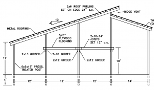 CATTLE BARN Click Here To View Plans